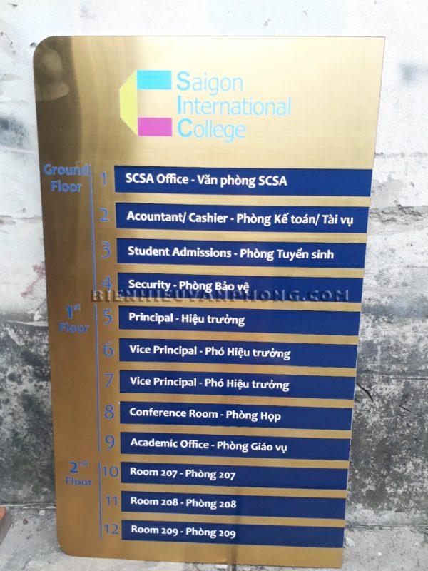 Biển chỉ dẫn tầng tòa nhà thay đổi nội dung