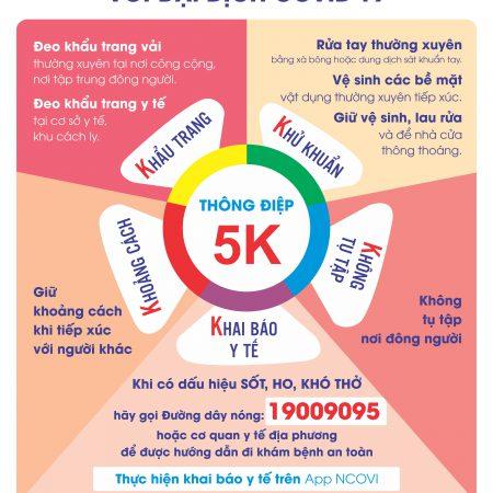 Bảng chung sống an toàn với covid, thông điệp 5K, thông điệp 9K